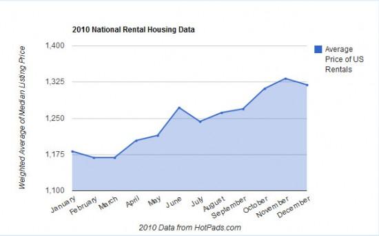 Market Improving For Cash Flow Arizona Investment Property